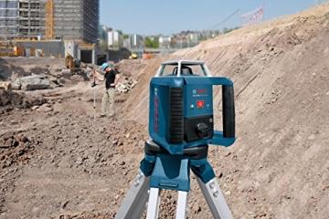 Bosch Professional GRL 400 H test