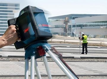 Bosch Professional GRL 500H Test